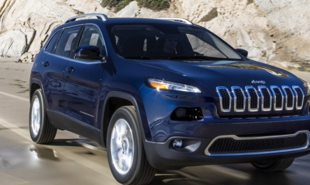 A Personal Small SUV Buyers Guide